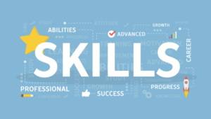 Skills word map