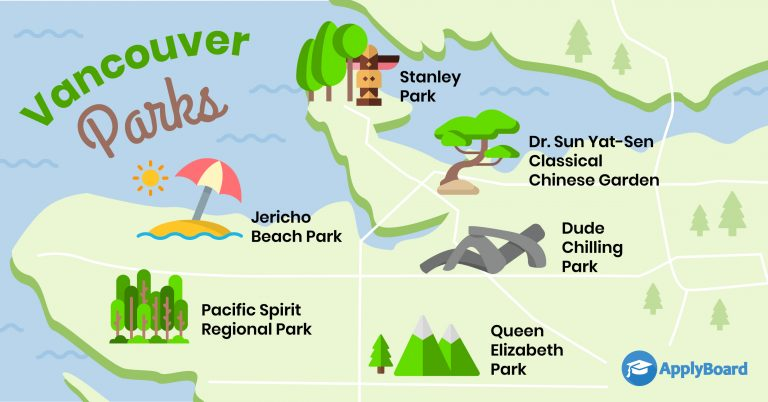 Map of Vancouver Parks