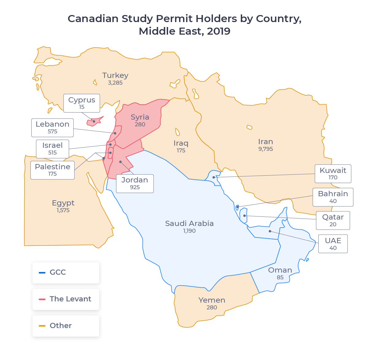 Map showing the countries of the Middle East. Includes Cyprus, Lebanon, Israel, Palestine, Syria, and Jordan (the Levant); Saudi Arabia, Kuwait, Bahrain, Qatar, UAE, and Oman (GCC); and Egypt, Turkey, Iran, Iraq, and Yemen.