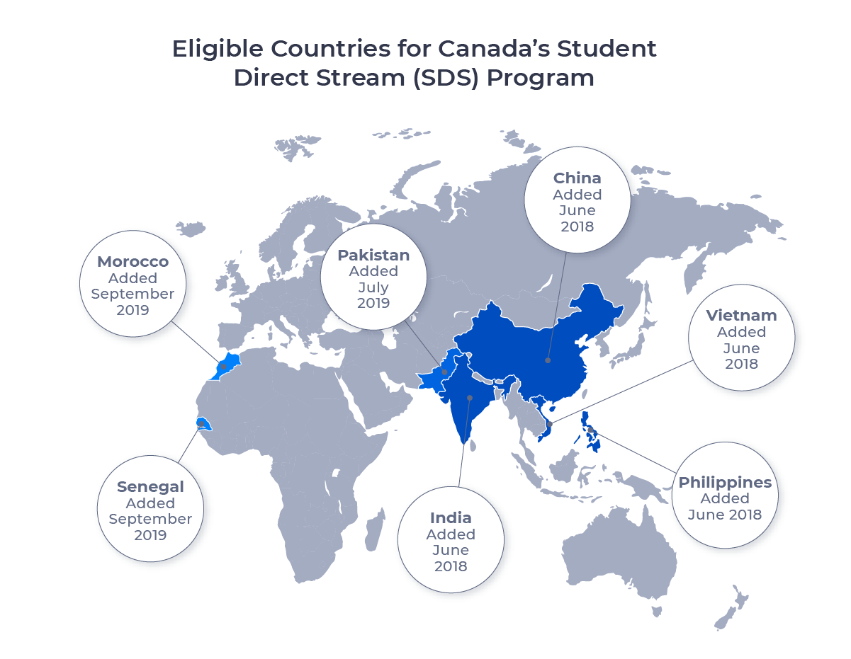 Map of the Eastern Hemisphere highlighting countries eligible for Canada's SDS program: China, India, Vietnam, Philippines, Pakistan, Morocco, and Senegal.