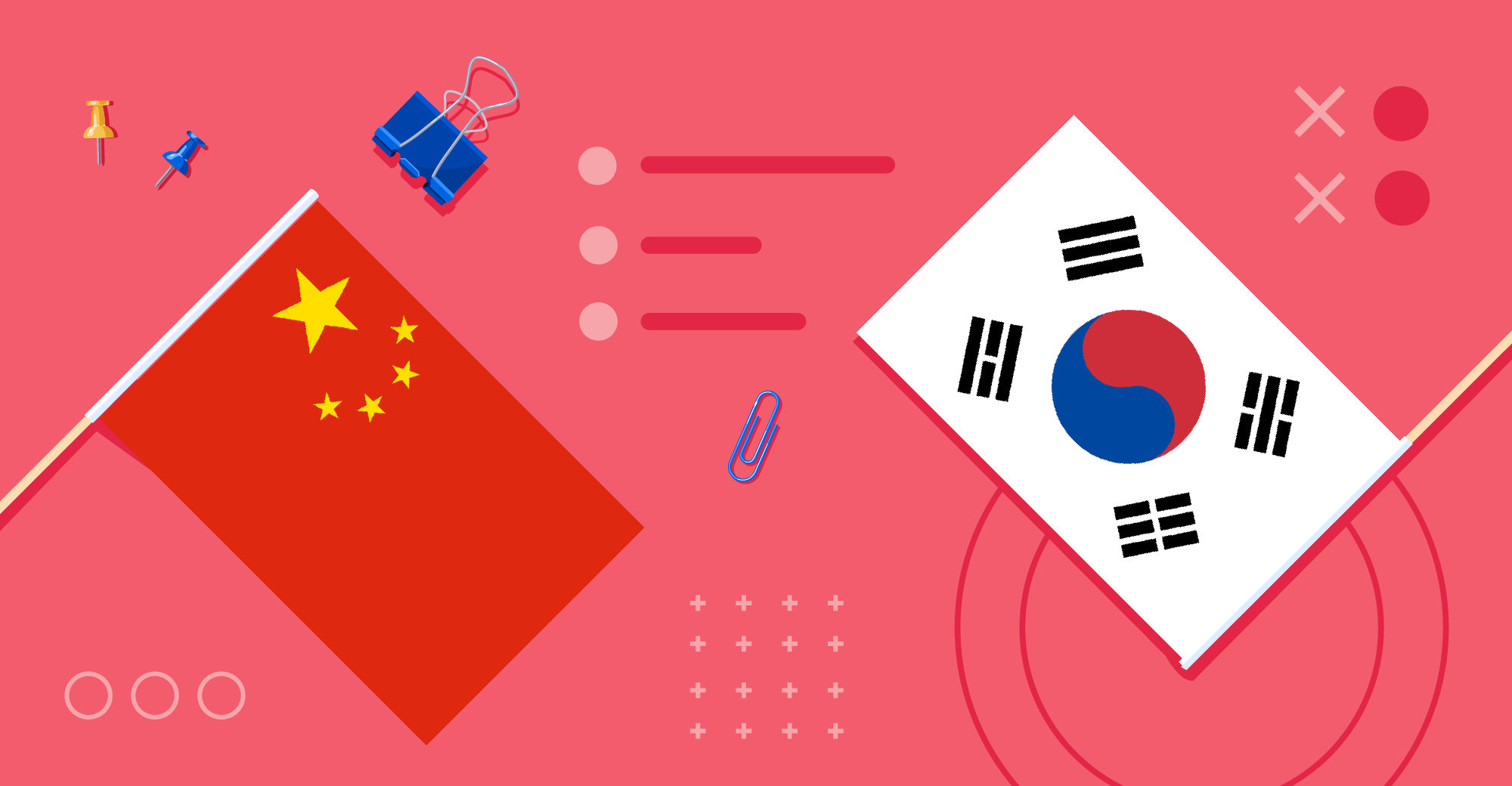 Flag of China and South Korea