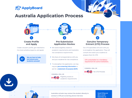 Australia Infographic Preview