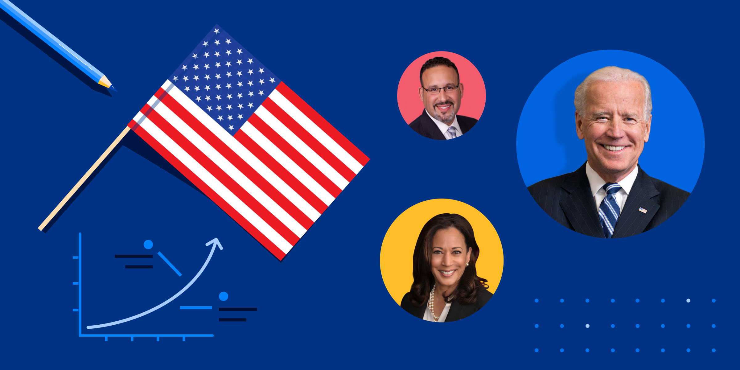 ApplyInsights blog banner featuring President Joe Biden, Vice President Kamala Harris, Secretary of Education Dr. Miguel Cardona, and an American flag
