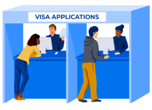 Illustration of female and male students applying for visas