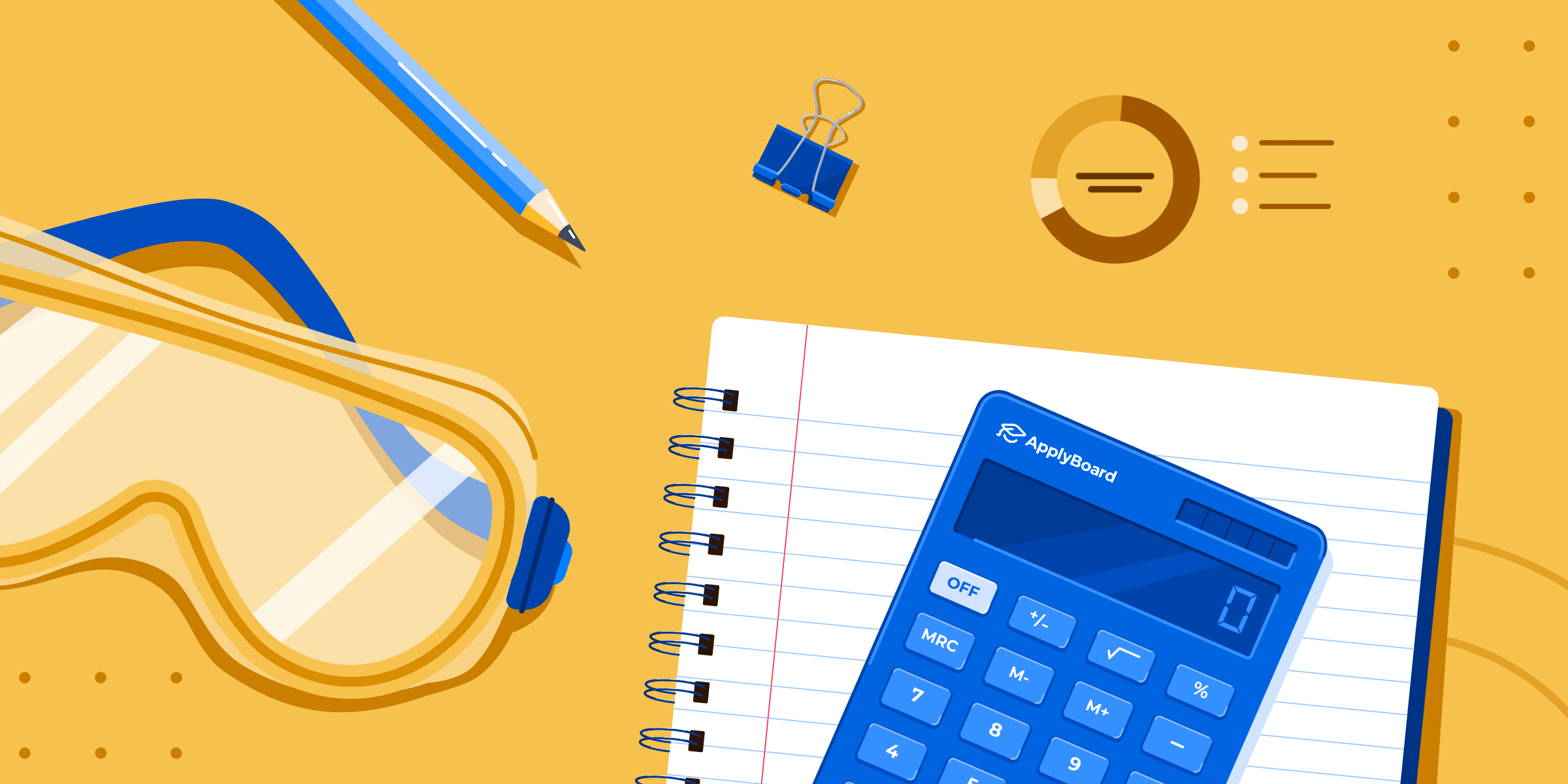 A notebook, a calculator, some goggles, and other school supplies.