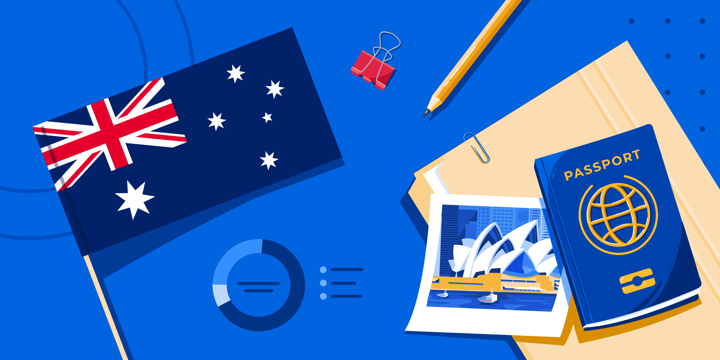 Blog banner for AI Top Source Countries for Australian Tertiary Schools featuring an Australian flag, the Sydney Opera House, a passport, a pencil, a generic chart, and a folder