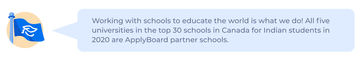 Working with schools to educate the world is what we do! All five universities in the top 30 schools in Canada for Indian students in 2020 are ApplyBoard partner schools.