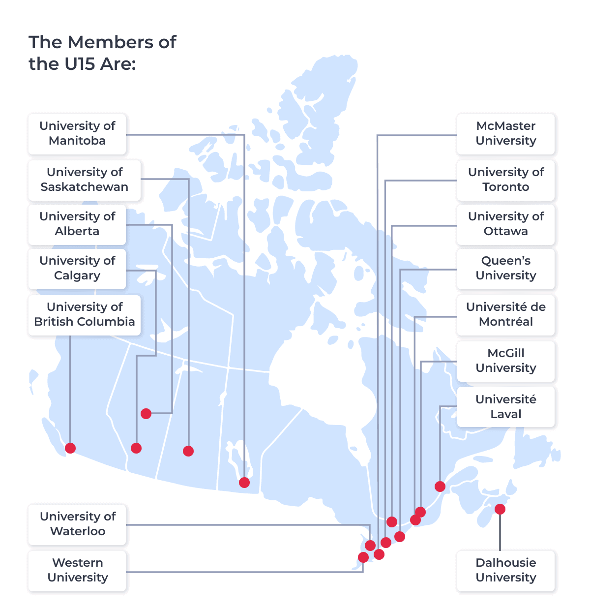 Map of Canada featuring pin locations of all U15 universities