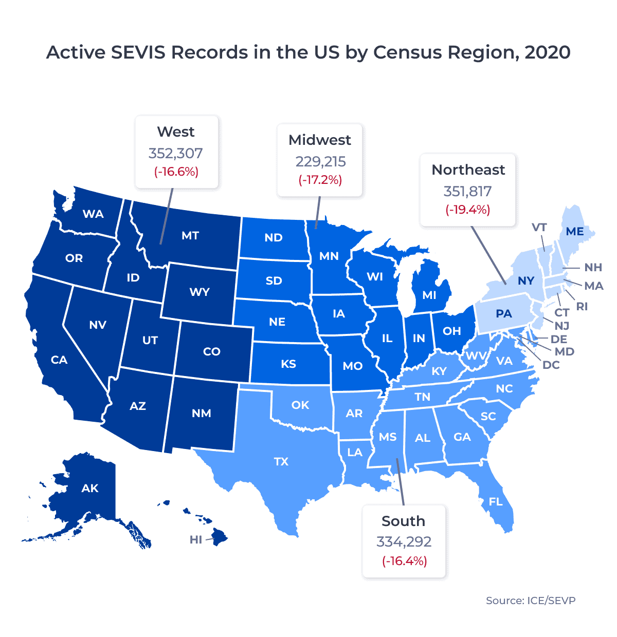 Map of the US showing the distribution of active SEVIS records in the country by census region in 2020. Examined in detail below.