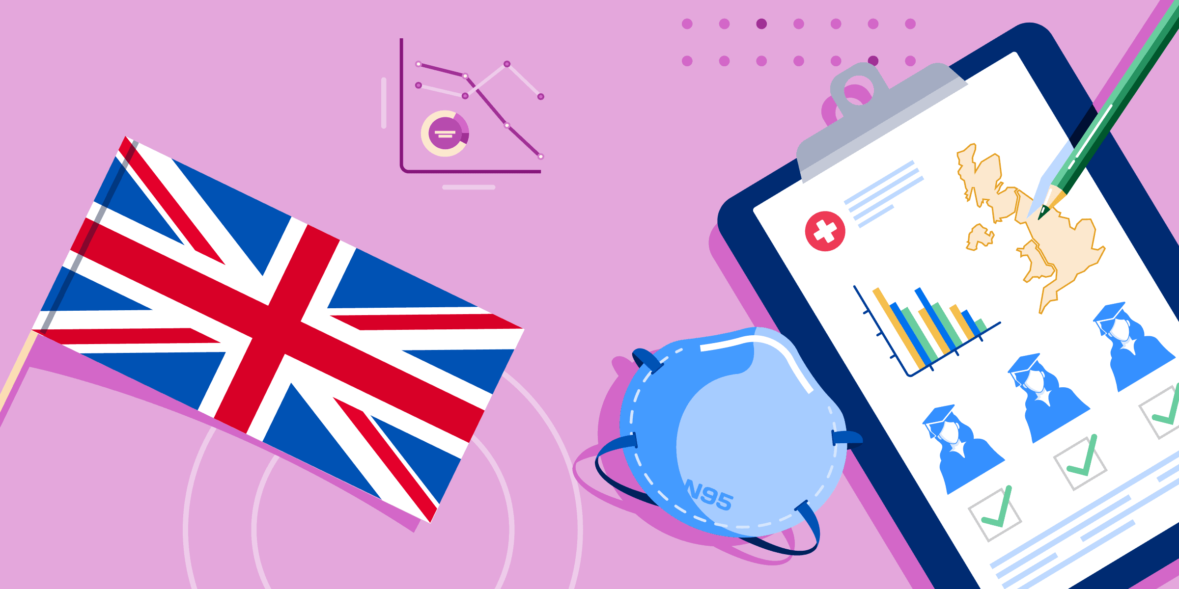 A clipboard showing a map of the UK, the UK flag, and an N95 mask.