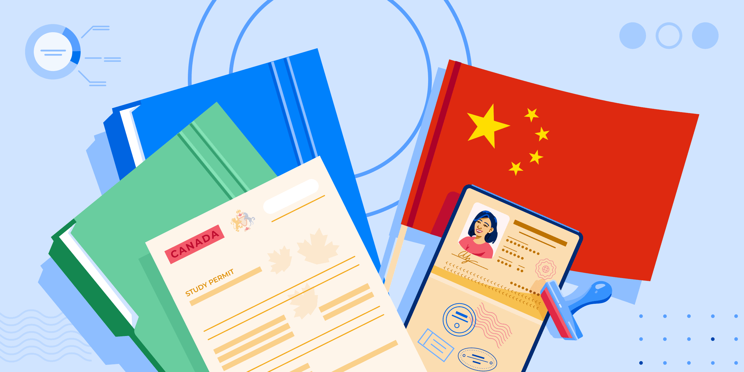 A Chinese flag, a passport, a study permit, and some file folders.