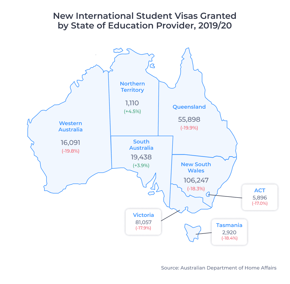 New International Student Visas Granted by State of Education Provider, 2019/20