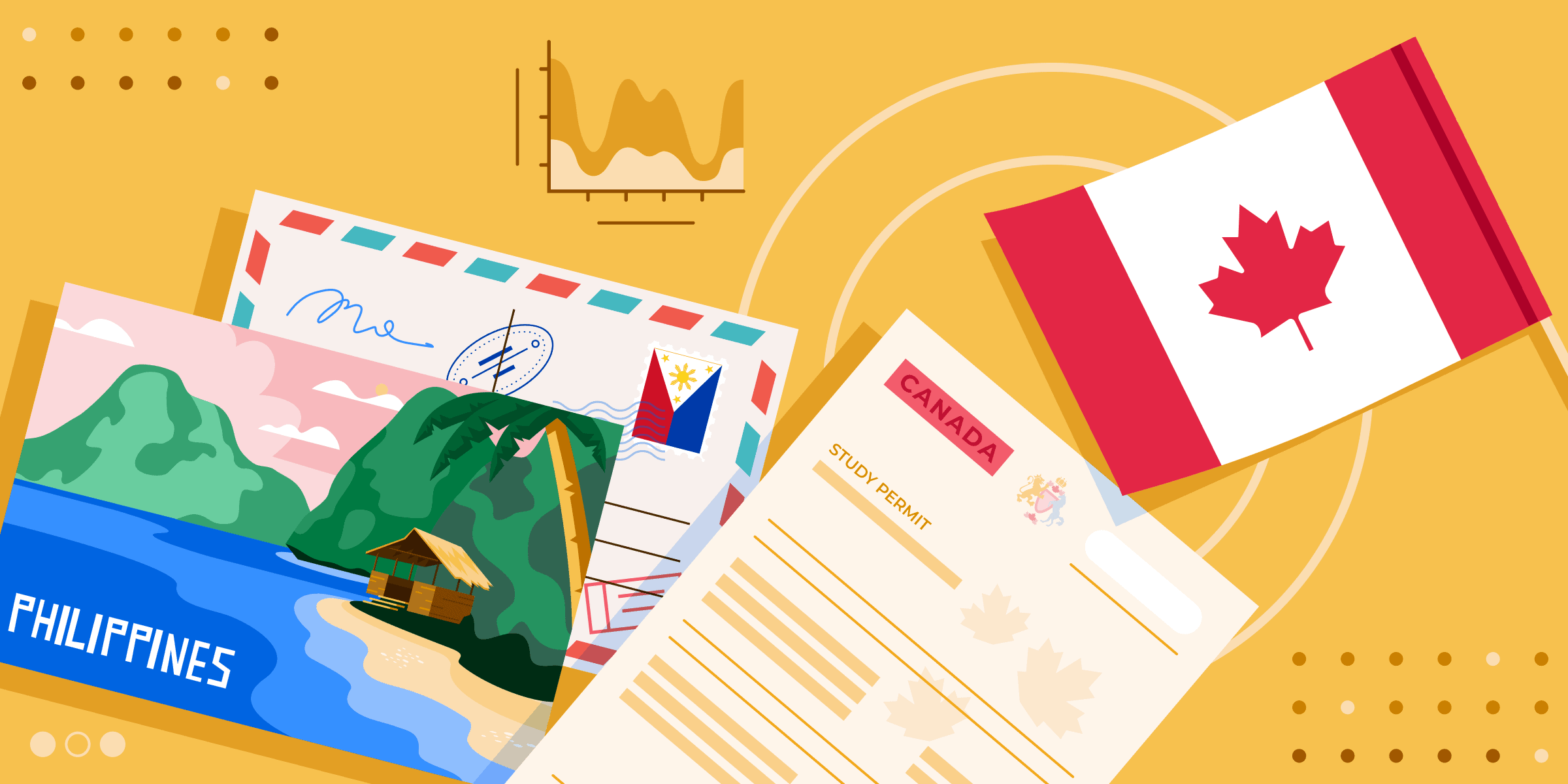 ApplyInsights: Study Permit Trends in Canada – Philippines banner with Canada flag, Philippines postcard, and travel documents
