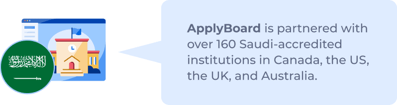 ApplyBoard is partnered with over 160 Saudi-accredited institutions in Canada, the US, the UK, and Australia.