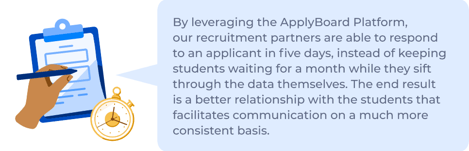 By leveraging the ApplyBoard Platform, our recruitment partners are able to respond to an applicant in five days, instead of keeping students waiting for a month while they sift through the data themselves. The end result is a better relationship with the students that facilitates communication on a much more consistent basis.