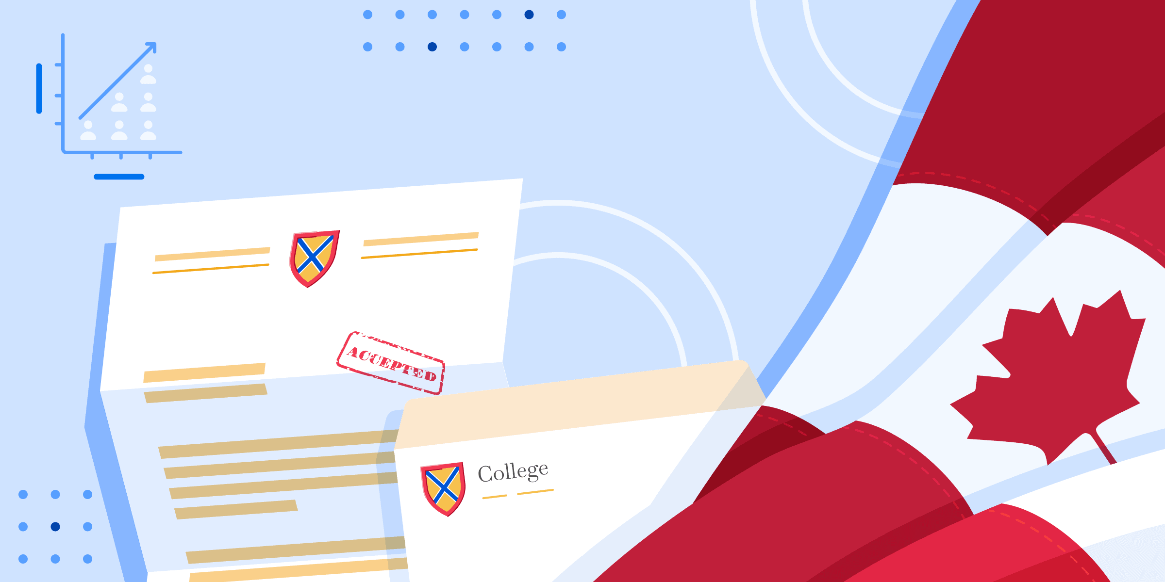 ApplyInsights: Top Source Markets for Canadian Colleges banner featuring Canadian flag and letter of acceptance from generic college