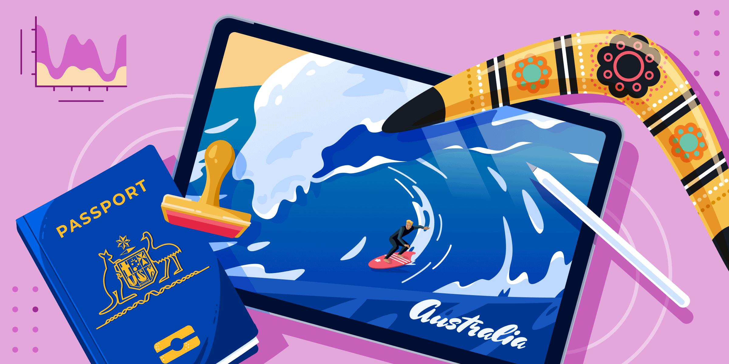AI: Australia Student Visa Trends in 2020/21 banner featuring a picture of surfer on a big wave, a passport, and a boomerang
