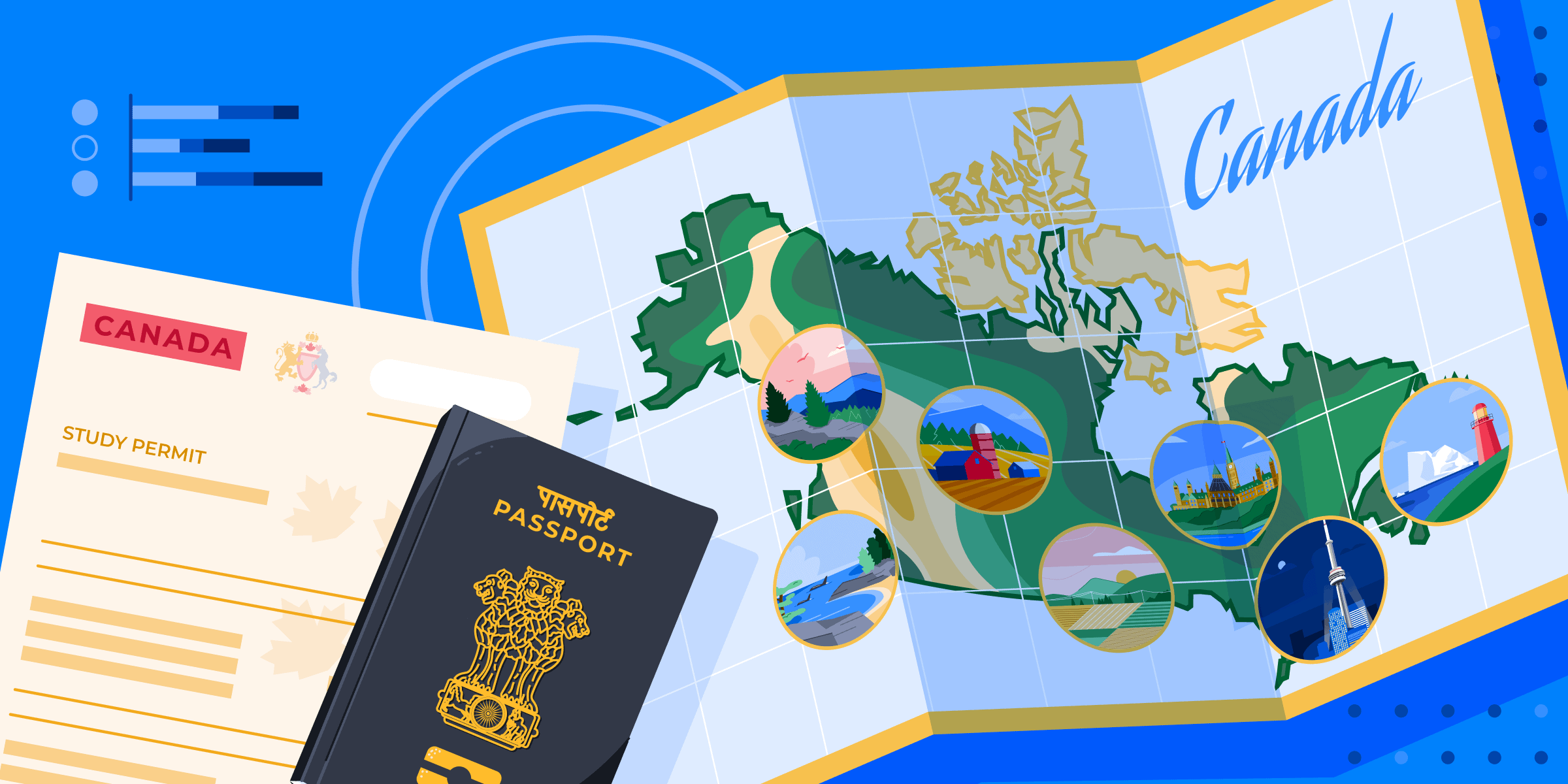 A map of Canada with inset pictures showing scenery from across the country, alongside an Indian passport and a Canadian study permit.