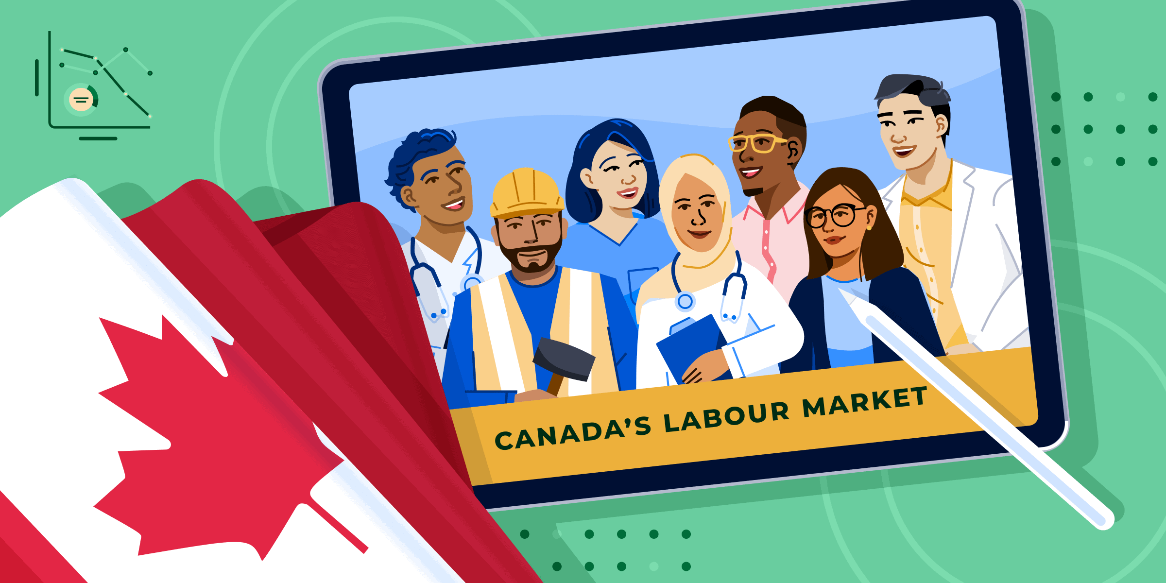 AI Healthcare and Skilled Trades banner featuring Canada flag and image of multiple employees on a tablet